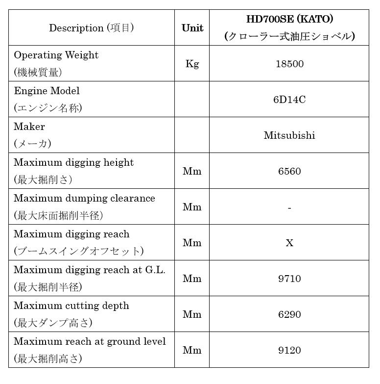 Japan used excavator HD700SE for sale