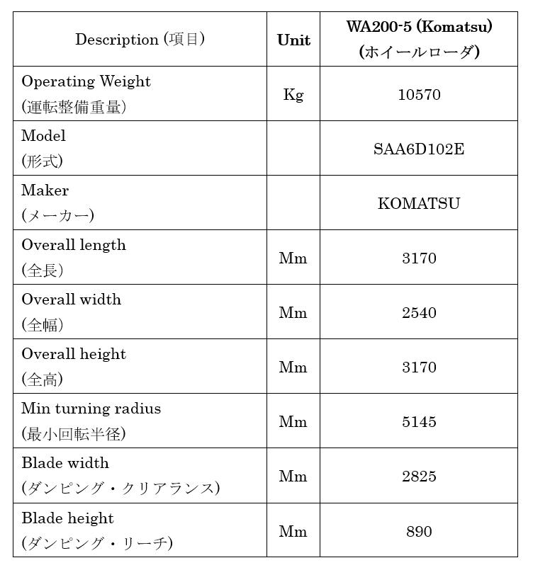 Japan used Wheel loader WA200-5