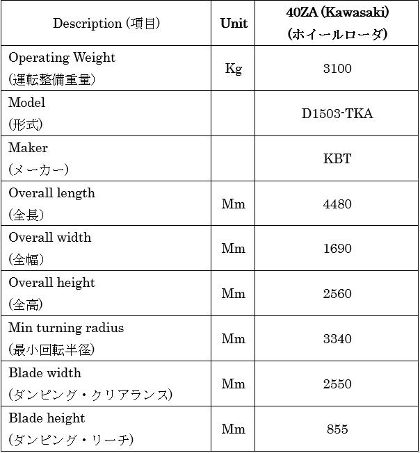 Japan used wheel loader 40ZA