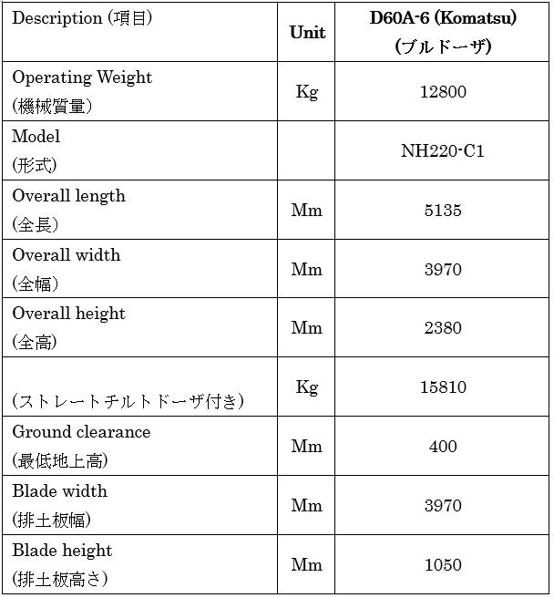 japan used bulldoze D60A-6