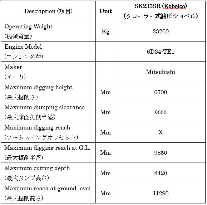 japan used excavator SK235SR