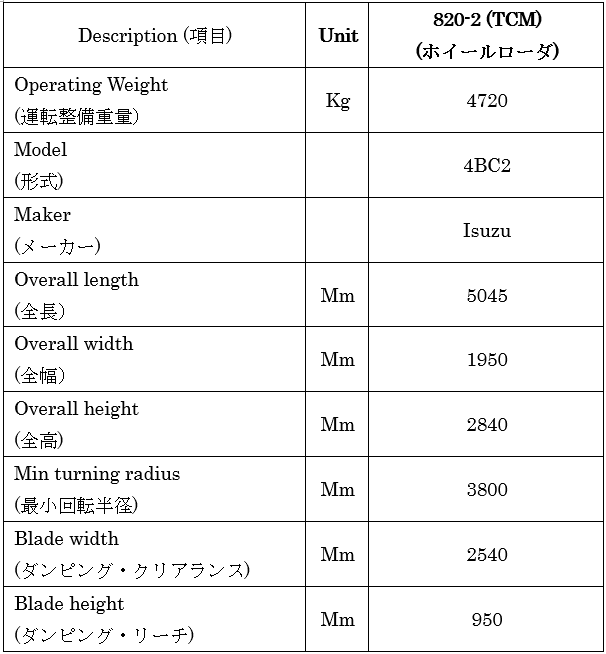 Japan used wheel-loader 820-2