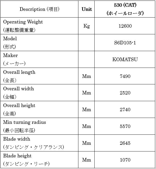 Japan used wheel-loader caterpillar 530