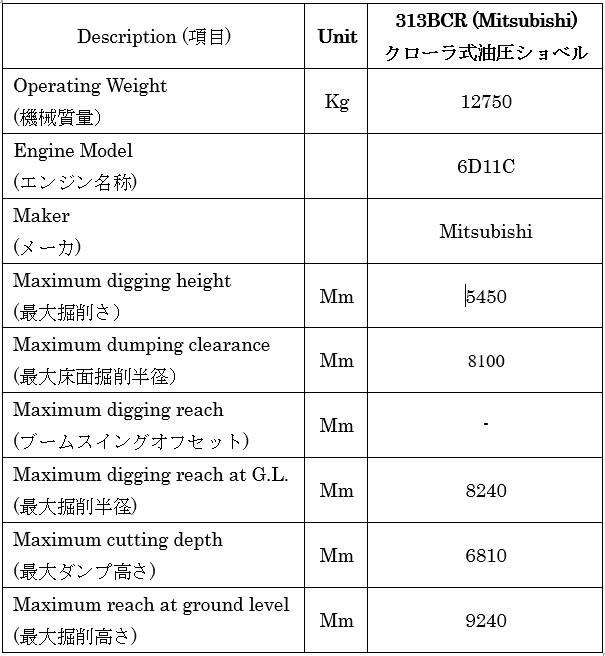 Japan used excavator 313BCR