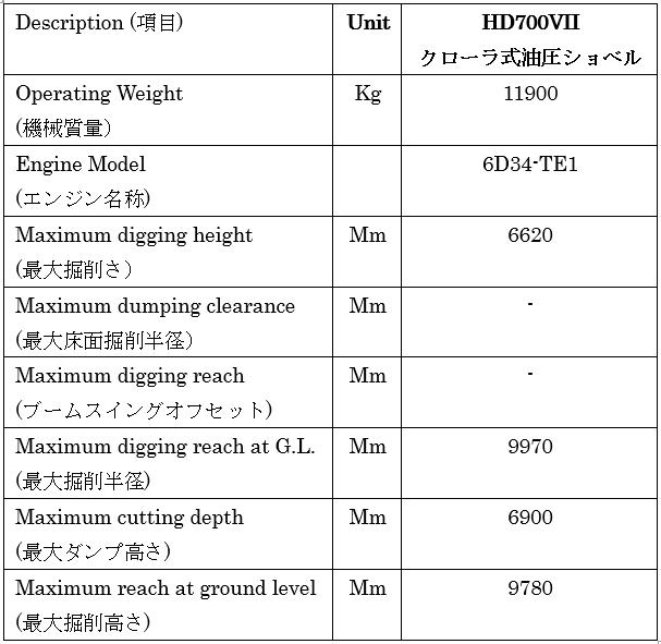 Japan used excavator HD700VII