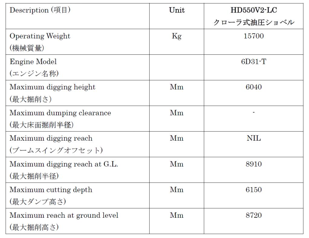 HD550V2 japan used shovel next limited