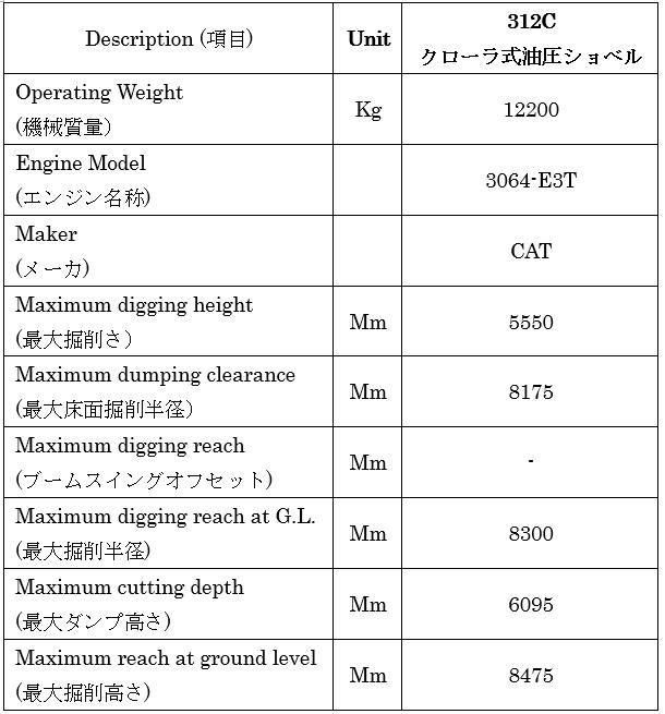 Japan use excavator 312C