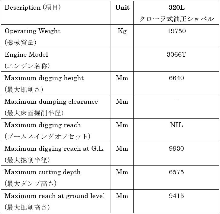 320L japan used shovel