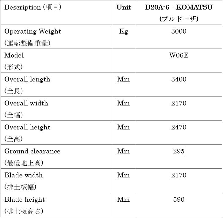 Japan used bull dozer d20A66
